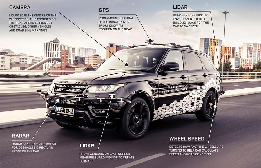Autonomous Self Driving Range Rover Sport