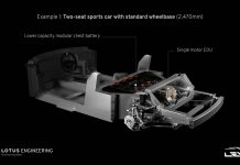Lotus Blueprint for Next Generation of Electric Sports Cars